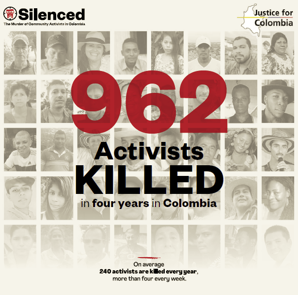 Silenced! The Murder of Community Activists in Colombia